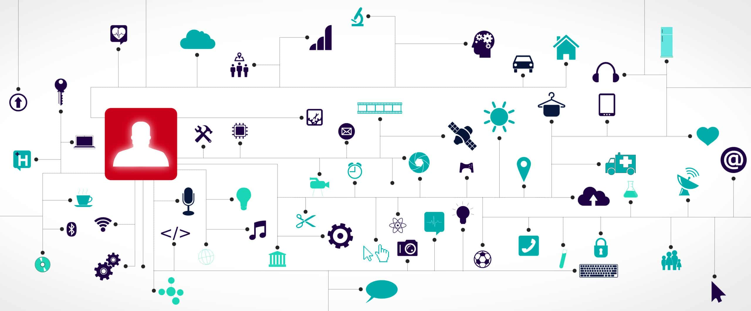 stockvault internet of things concept everything is connected in the new world181042 1 scaled